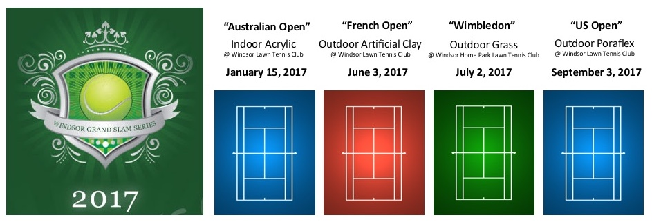 Windsor Grand Slam Series French Open